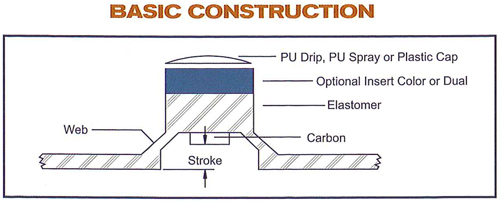 basic_construction_silicone_rubber_keypads