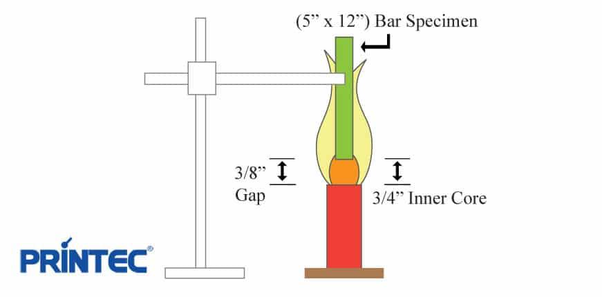 printec flammability plastic materials testing